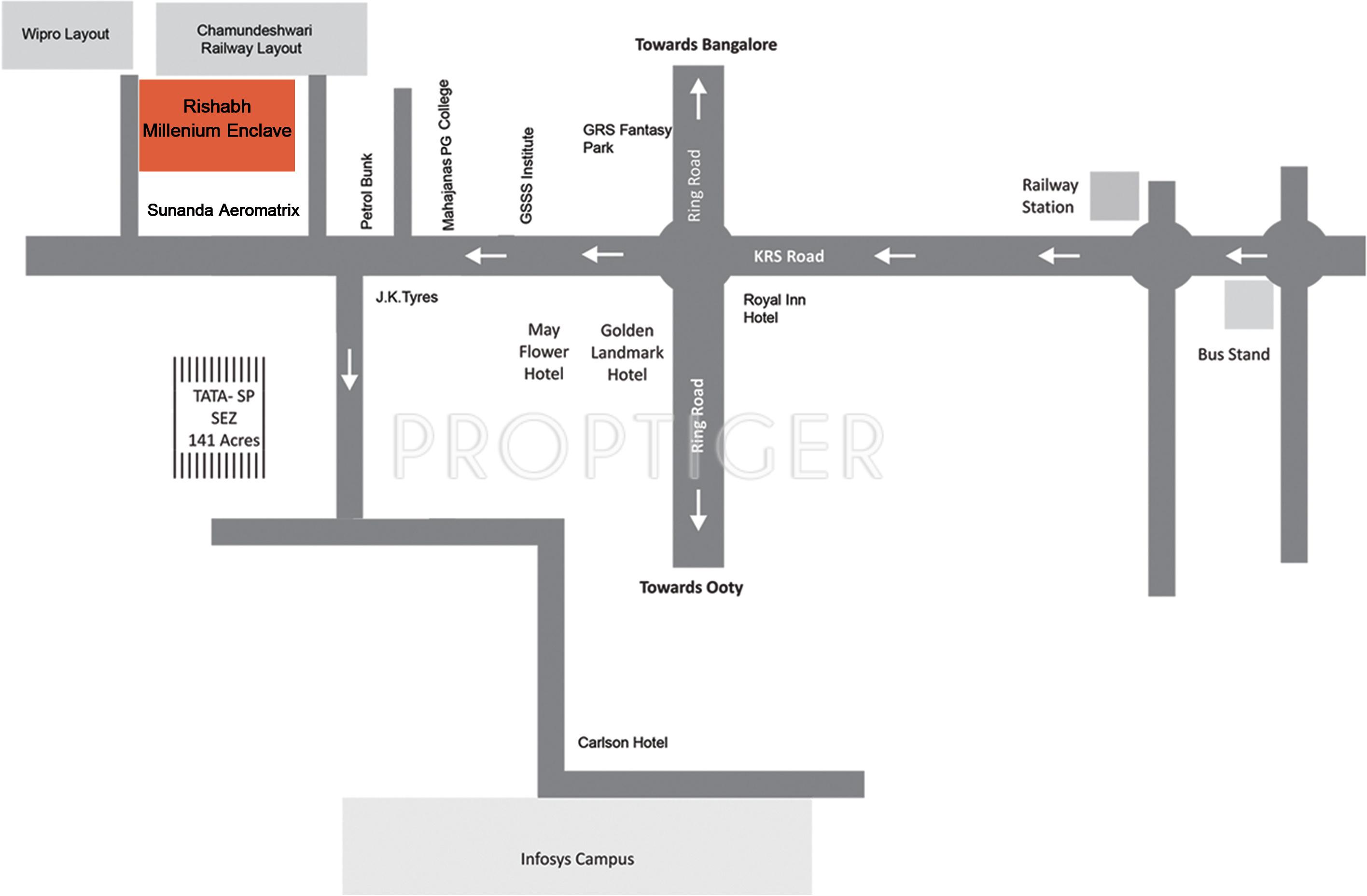 Rishabh Millennium Enclave In Metagalli Mysore Price Location Golden Venture Folding Diagram Apr 2017