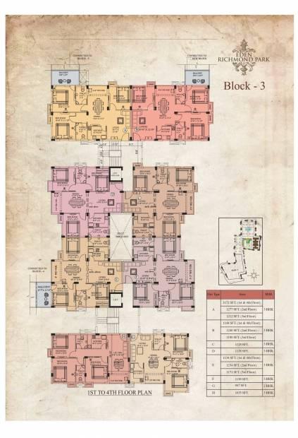 Images for Cluster Plan of Eden Richmond Park