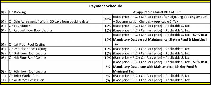 Images for Payment Plan of Mounthill Fussion Courtyard