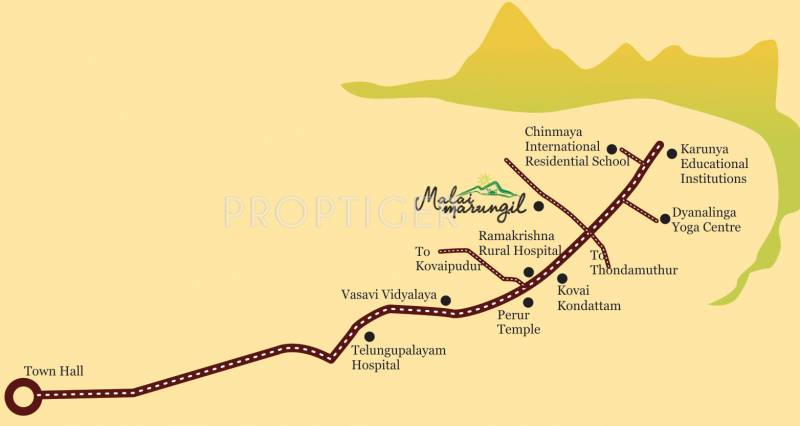Images for Location Plan of Vruksham Malai Marungil