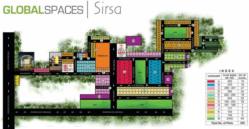 spaces-sirsa Layout Plan