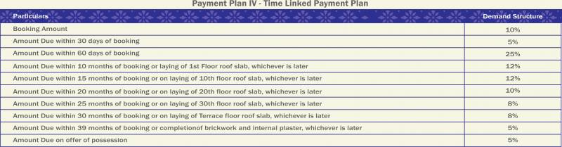 Images for Payment Plan of Mahagun Manorial