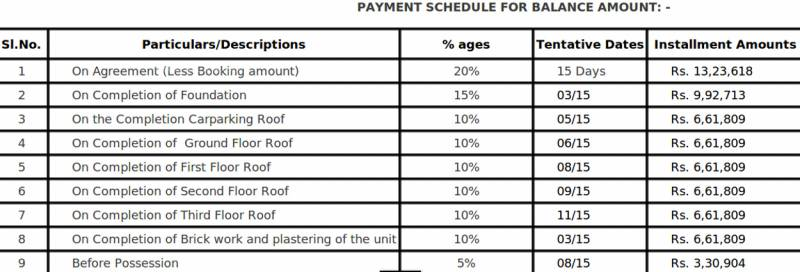 Images for Payment Plan of Grand Vault Group Sai Gowri