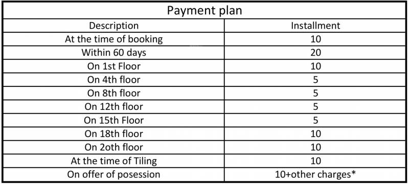 parkway Images for Payment Plan of Ace Parkway