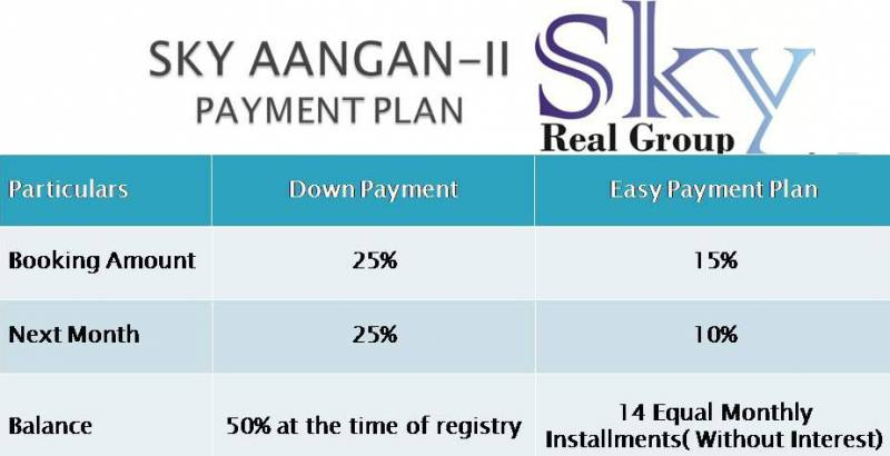 Images for Payment Plan of Sky Aangan Phase II