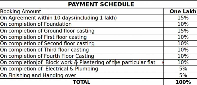 Images for Payment Plan of Ushodaya Luxuria