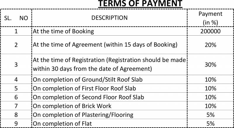 Images for Payment Plan of Ruby Gateway