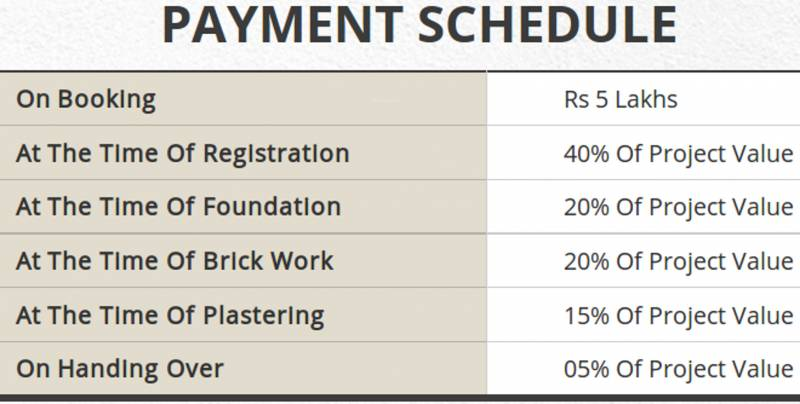 Images for Payment Plan of Poomalai Ruchika