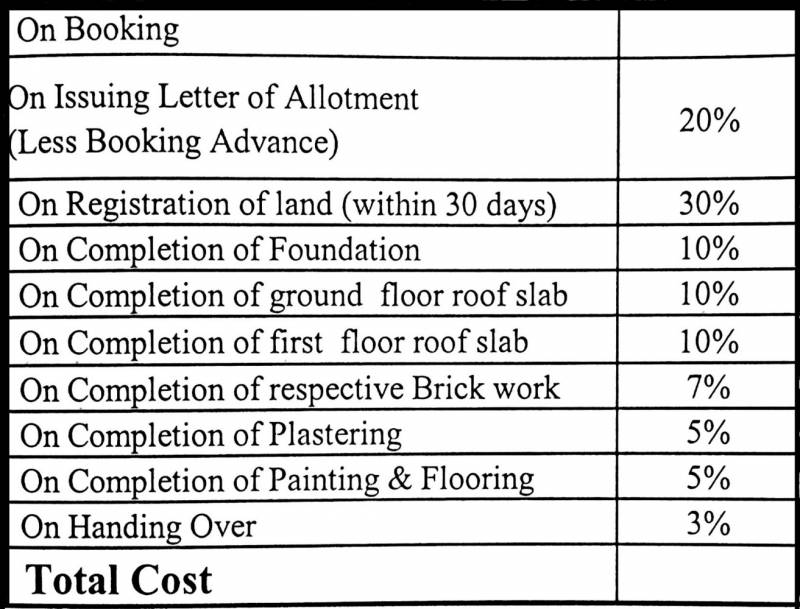 little-lillies Images for Payment Plan of Langval Little Lillies