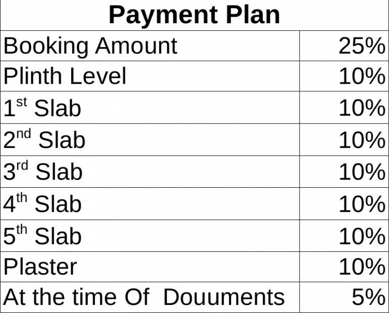 amar-synergy krishna-palace-2 Payment Plan