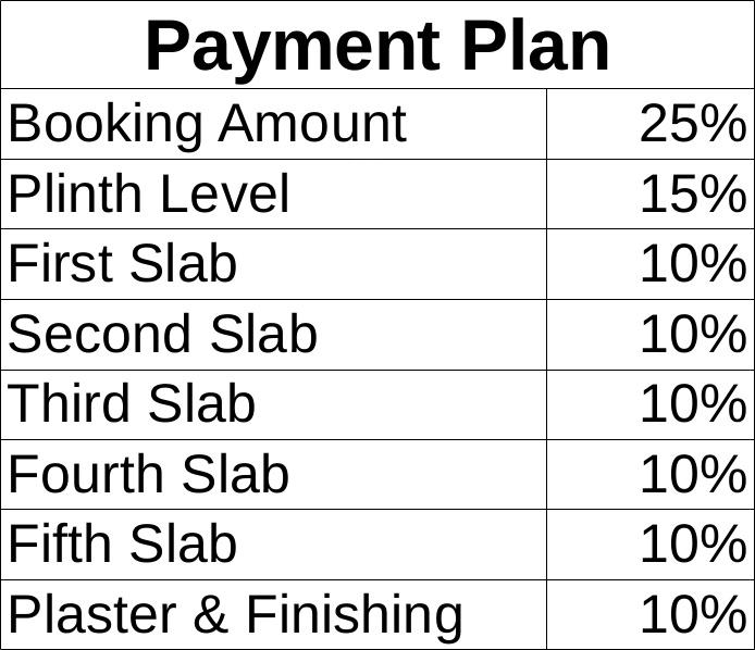 Images for Payment Plan of Yogi Shree Akshar Residency