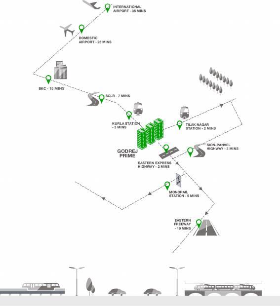 Images for Location Plan of Godrej Prime