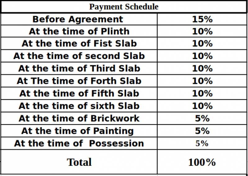 Images for Payment Plan of Sai La Molesa
