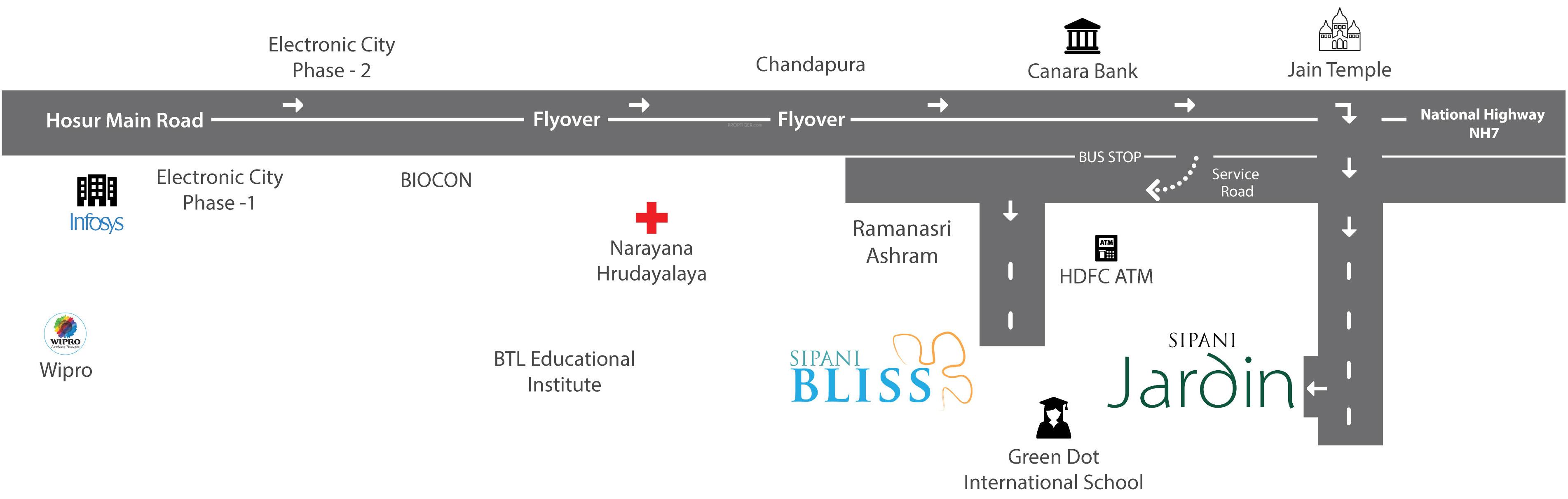Sipani Jardin in Chandapura Bangalore Price Location Map