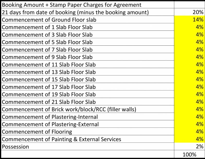 Images for Payment Plan of Kolte Patil iTowers Exente