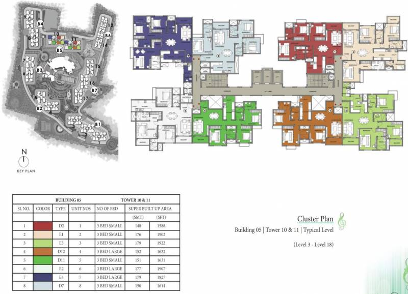 Images for Cluster Plan of Prestige Song Of The South