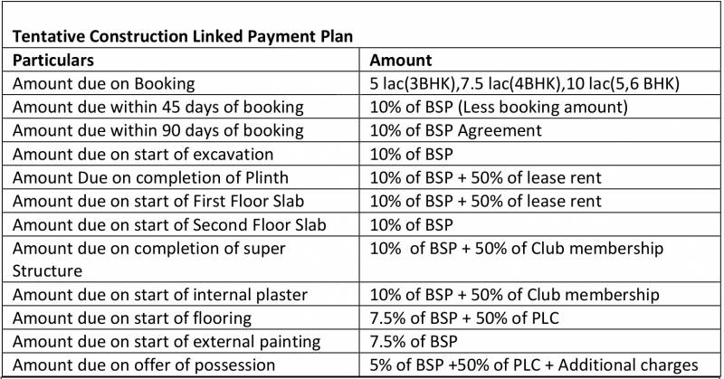 Images for Payment Plan of Sunrise Sun Twilight