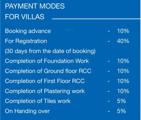 Images for Payment Plan of Sree Daksha Aashritha Villas