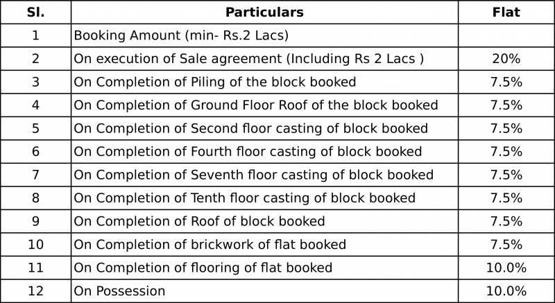Images for Payment Plan of Amaya Amaya Residences