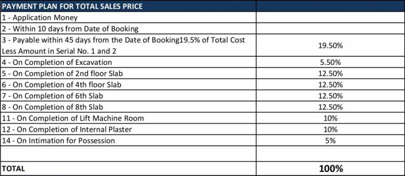 Images for Payment Plan of TATA Rio De Goa