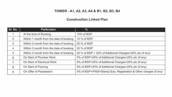 manhattan Construction Linked Payment (CLP)