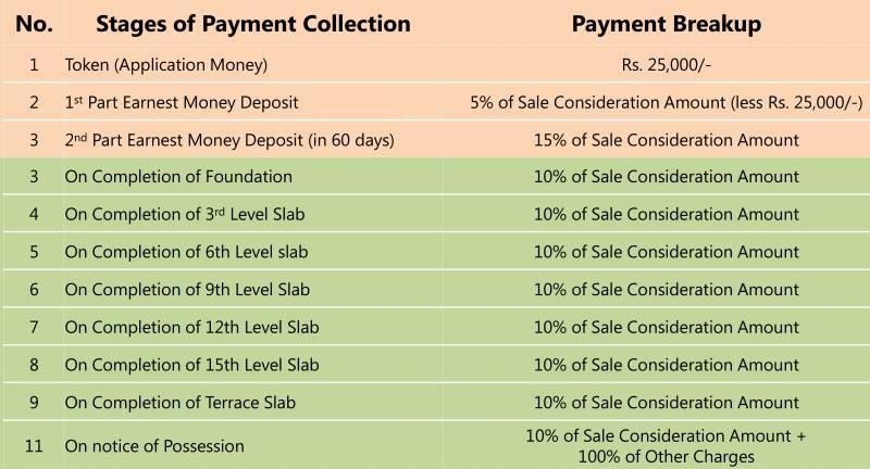 Images for Payment Plan of Shapoorji Pallonji Joyville