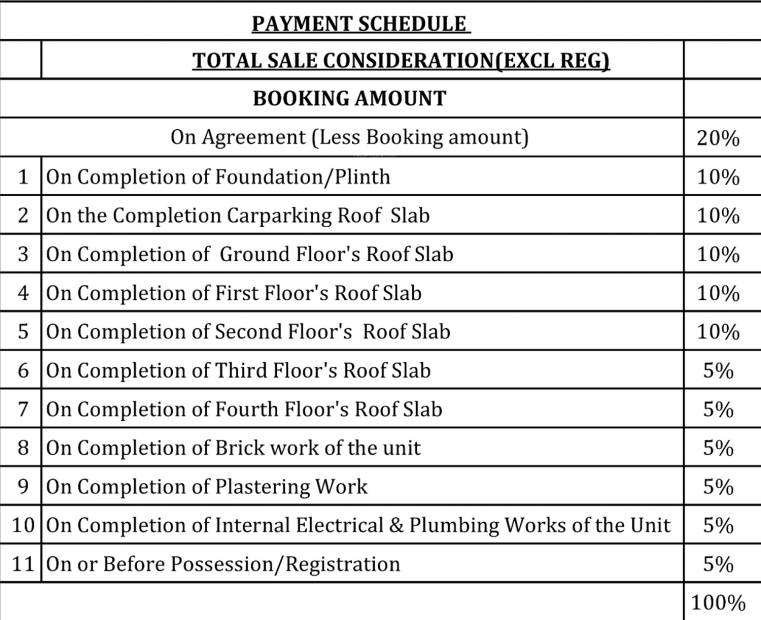 Images for Payment Plan of Mana Tropicale