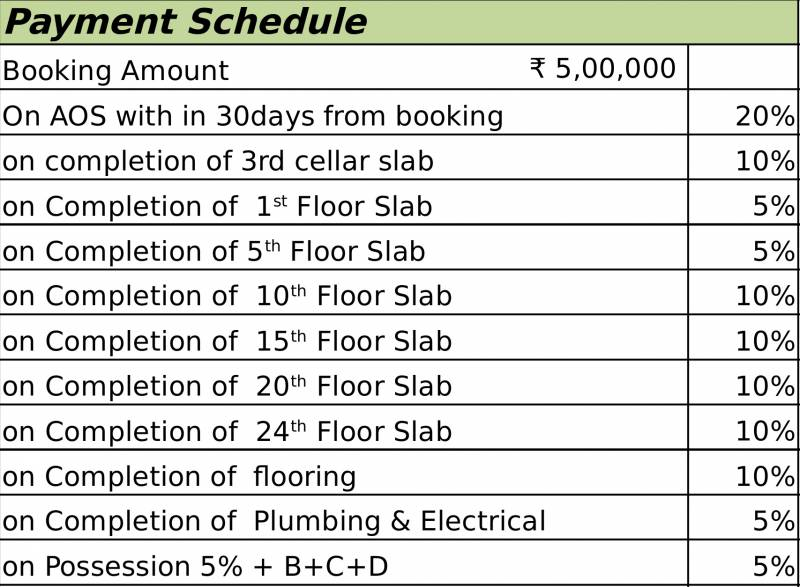 Images for Payment Plan of Vasavi GP Trends