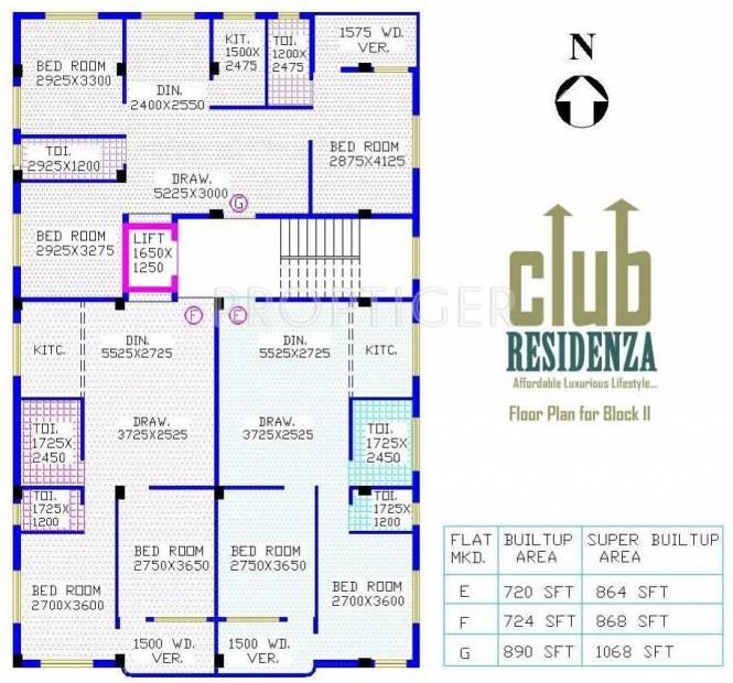Images for Cluster Plan of JPK Enclave Pvt Ltd Club Residenza