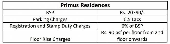 primus-residences Construction Linked Payment (CLP)