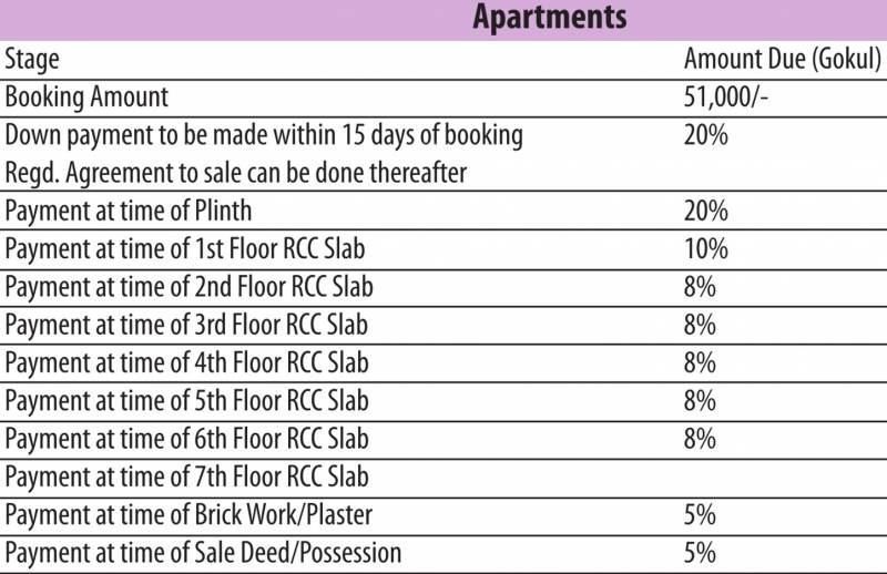 Images for Payment Plan of Radha Gokul