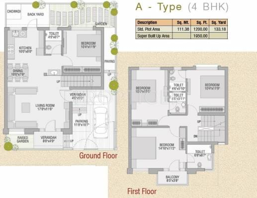 1950 sq ft 4 bhk 4t villa for sale in galaxy group galaxy for Four bhk bungalow plan