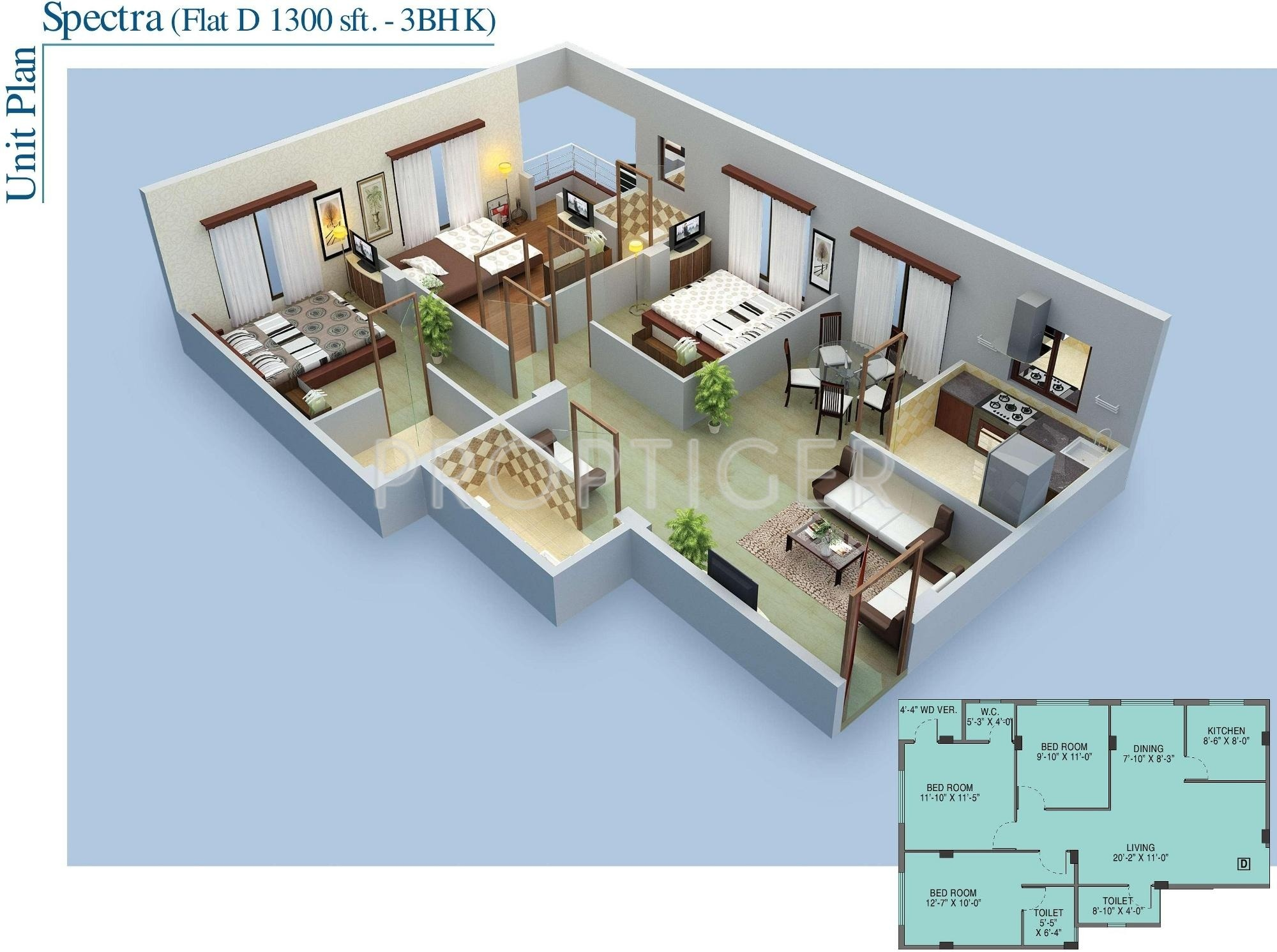 House Plan 950 Square Feet Kerala In