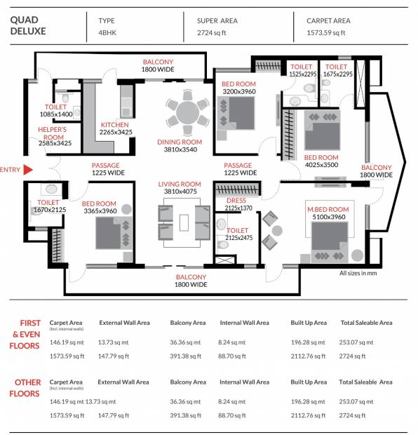 Anant Raj Maceo (4BHK+4T (2,724 sq ft) + Servant Room 2724 sq ft)