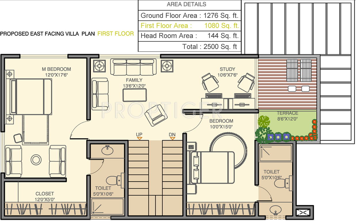 2500 sq ft 3 bhk 3t villa for sale in pooja crafted homes for 2500 sq ft house plans india