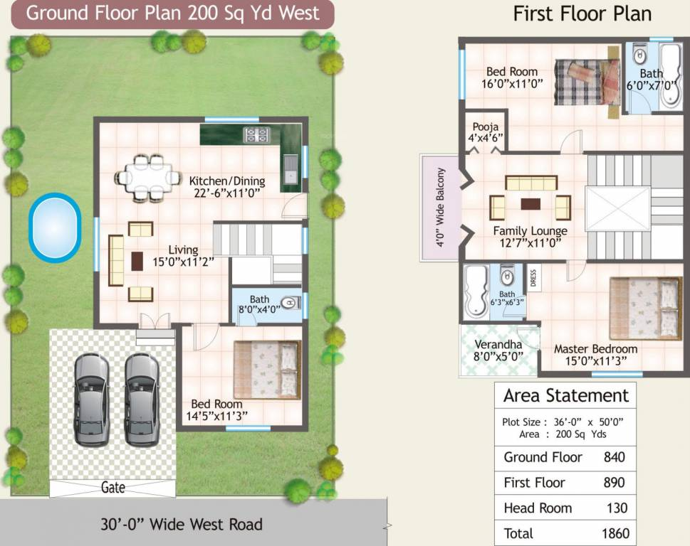 1860 sq ft 3 bhk 3t villa for sale in srk green avenues for Greenpark villas 2 malagasang