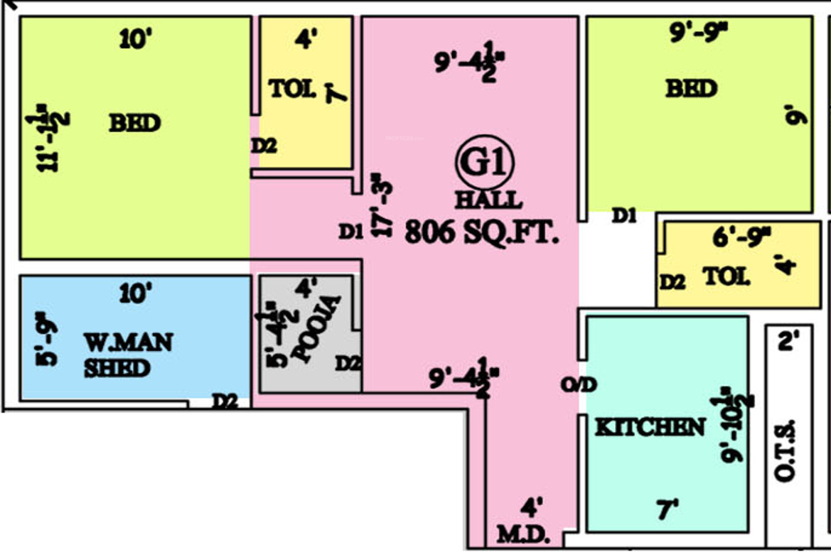 Right apartments in perungalathur chennai price for 12th floor apartments odessa