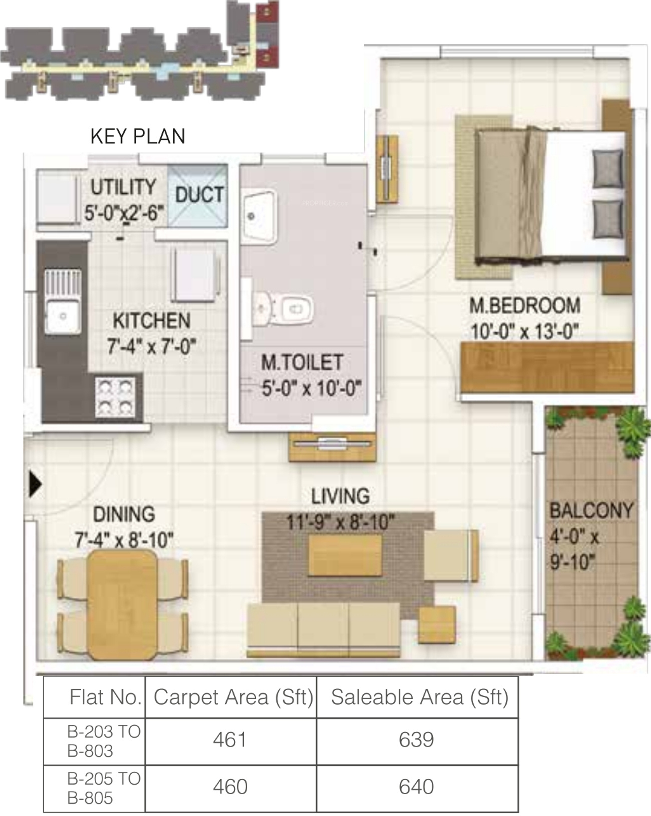 640 Sq Ft 1 Bhk 1t Apartment For Sale In Covai Property