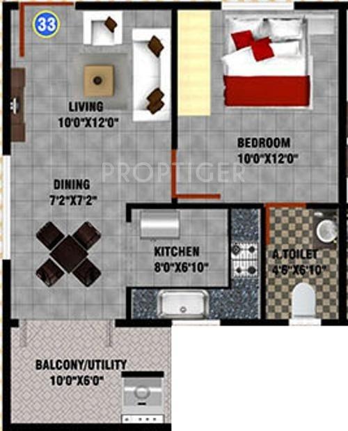 Sherwood Acres Apartments Reviews